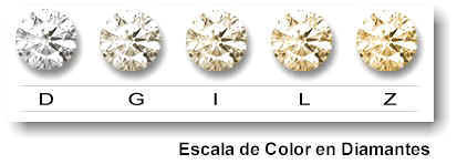Diamante [Inteligencia colectiva]